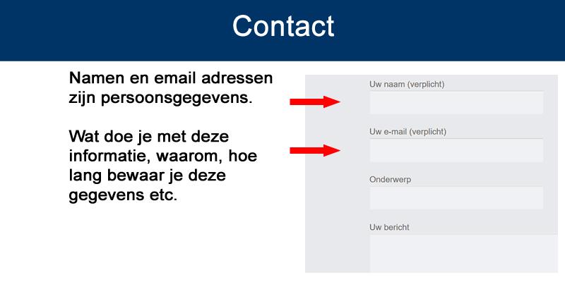 Heb je een contactformulier, dan kan de avg wetgeving van toepassing zijn